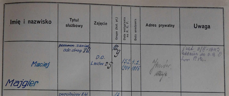 Spis pracowników kolejowych 1918-1939 r.